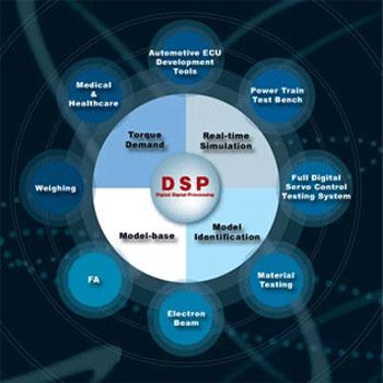 تحقیق کاربرد DSP در مهندسی مخابرات