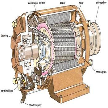 ترجمه کنترل سریع و مستقیم گشتاور گرداننده موتور القایی باز با بردارهای فضای ولتاژ 12وجهی