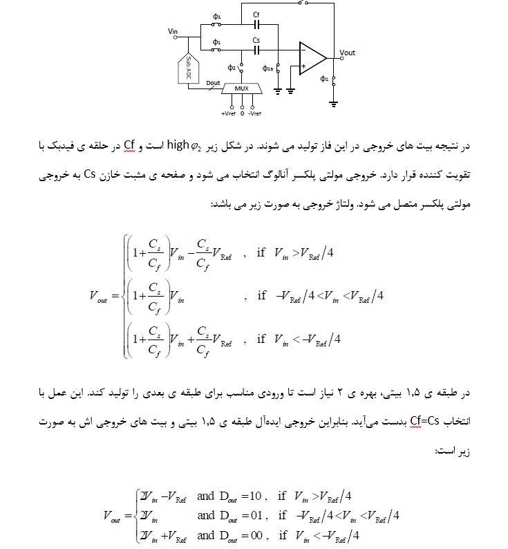 طراحی یک مبدل dc به ac چهار بیتی Current steering با HSPICE و TANNER