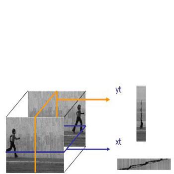 مقاله شبیه سازی شده تشخیص فعالیت انسانی با روش دینامیک با متلب
