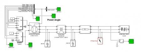شبیه سازی پایداری زاویه در یک ژنراتور متصل به شین بینهایت با متلب