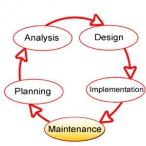 تحقیق مدل سازی تهدید(رویکردی برای تجزیه و تحلیل امنیت نرم افزار)
