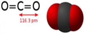 تحقیق بررسی روشهای جذب دی اکسید کربن و مقایسه آنها با یکدیگر