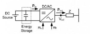 روش های کنترل توان در شبکه های میکروگرید
