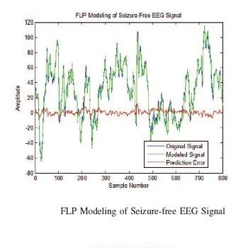 شبیه سازی مقاله کلاس بندی سیگنال EEG با متلب