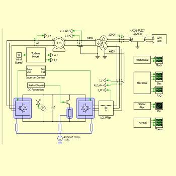 شبیه سازی مقاله پایداری ولتاژ شین در سیستم قدرت با متلب