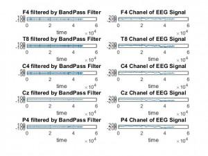 شبیه سازی مقاله پردازش سیگنال مغزی EEG با متلب