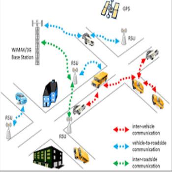 تحقیق بررسی چالشهای امنیتی در شبکه های موردی وسایل نقلیه