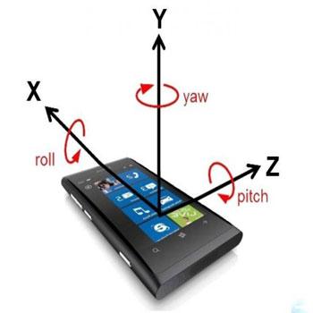 تحقیق آخرین فن آوری ، طرز کار ، دقت ، سرعت قیمت و کاربردهای اصلی وسایل اندازه گیری شتاب سنج های تشخیص چرخش در تبلت و موبایل