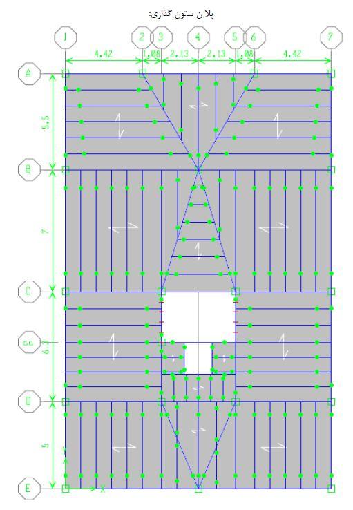 پروژه آماده فولاد ساختمان 7 طبقه با سیف و ایتبز