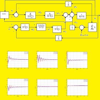 شبیه سازی مقاله کنترل فرکانس بار با متلب
