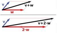 کاربرد جبر خطی در مهندسی مخابرات