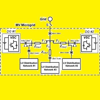 شبیه سازی مقاله مدیریت توان شبکه میکروگرید با متلب
