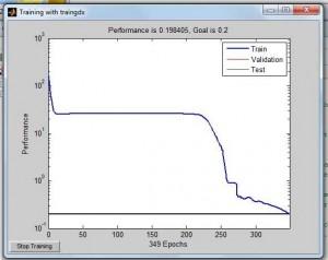 شبیه سازی مقاله تشخیص کاراکتر های انگلیسی با استفاده از شبکه عصبی با متلب