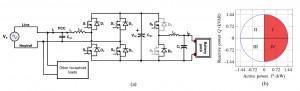 شبیه سازی مقاله شارژر PEV برای عملیات V2G با متلب