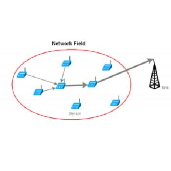 شبیه سازی مقاله مدیریت بار در شبکه های حسگر بی سیم با متلب