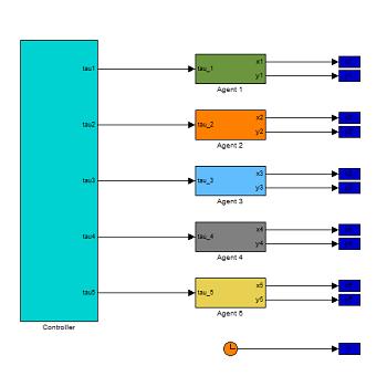 شبیه سازی مقاله شبکه عصبی مبتنی بر کنترل تطبیقی سیستم چند عاملی با متلب