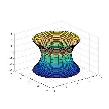 نمودار سه بعدی رویه های درجه دوم با متلب