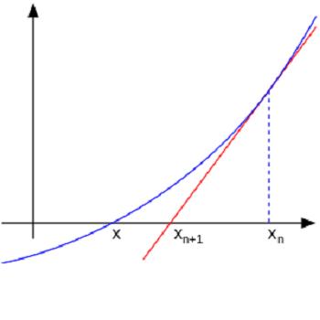الگوريتم نيوتن رافسون براى هر تابع جبرى دلخواه با متلب