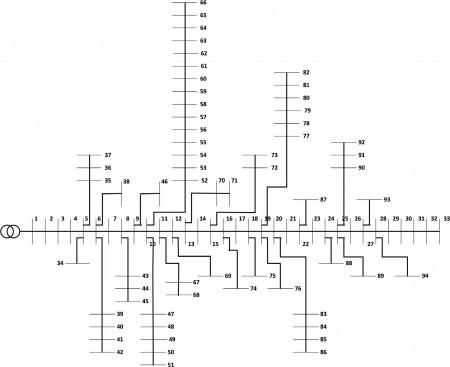 شبیه سازی مقاله تعیین مکان و اندازه بهینه منبع تولید پراکنده و بانک خازنی موازی با استفاده از الگوریتم PSO با متلب