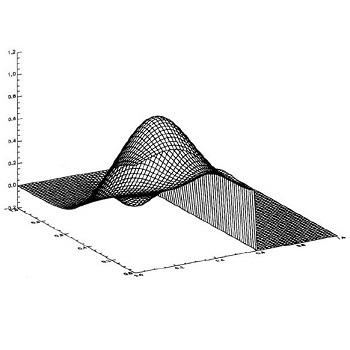 شبیه سازی مقاله پردازش سیگنال با تبدیل موجک با متلب