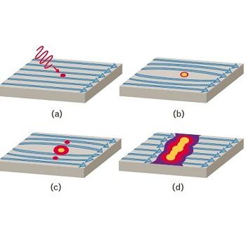 کاربرد آشکارساز نانو سیم در مخابرات نوری