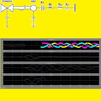 شبیه سازی رزونانس و فرورزونانس با متلب