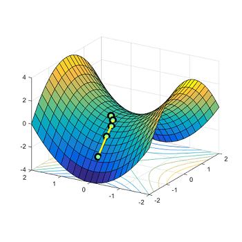 شبیه سازی مقاله LMI برای طراحی کنترل کننده با متلب