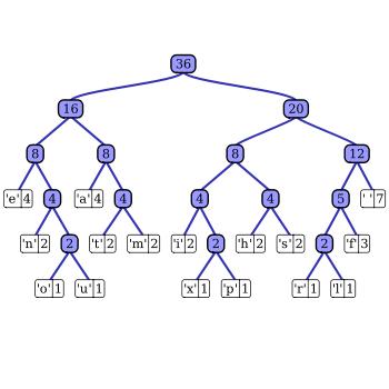 فشرده سازی به روش هافمن با C++