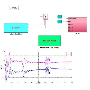 شبیه سازی سیستم کنترل پایداری مولد القایی با متلب