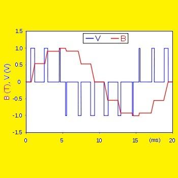 شبیه سازی مقاله کنترل مبدل های PWM برای تنظیم ولتاژ و کاهش اختلالات با متلب