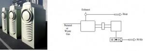 تحقیق مدیریت و کنترل ریزشبکه
