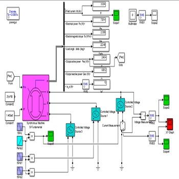 شبیه سازی مقاله مدلسازی ریاضی ژنراتور سنکرون دیزلی با متلب