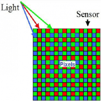 شبیه سازی نحوه اندازه گیری پیکسل های تصویر با متلب