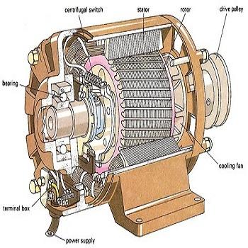 شبیه سازی روش کنترل میدان روتور موتور القایی با متلب