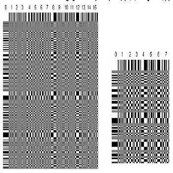 فشرده سازی تصویر به کمک تبدیل هادامارد با متلب