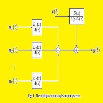 شبیه سازی مقاله فیلتر برای سیستم های تک خروجی چند ورودی با متلب