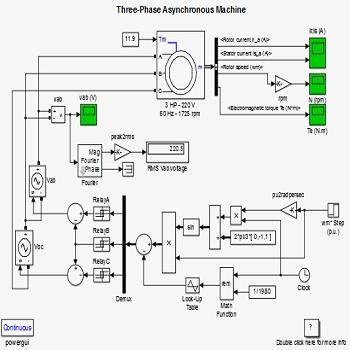 شبیه سازی کنترل سرعت موتور القایی توسط کنترل همزمان ولتاژ و فرکانس با متلب