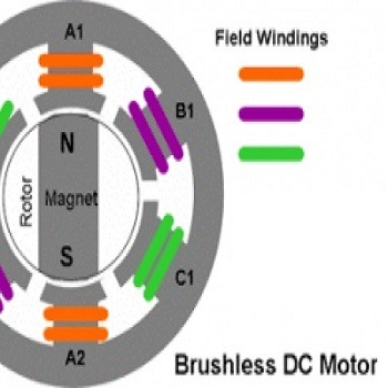کنترل میدان روتور موتور DC بدون جاروبک BLDC با متلب