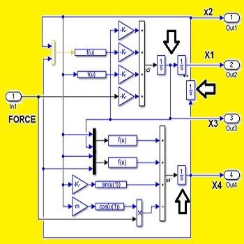 شبیه سازی سیستم کنترل پاندول مرتبه چهارم با سیمولینک متلب