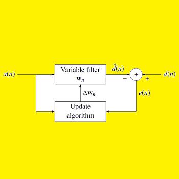 تخمین کانال به کمک فیلتر تطبیقی LMS با متلب