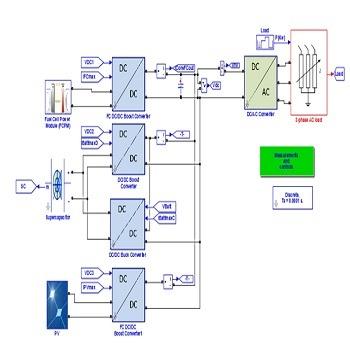 شبیه سازی مقاله کنترل ولتاژ یک میکروگرید با حضور سلول خورشیدی، سوخت و سوپر خازن با متلب