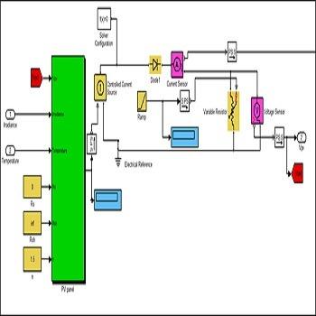 شبیه سازی مقاله کنترل مد لغزشی برای ردیابی حداکثر نقطه توان سیستم های فتوولتائیک با متلب