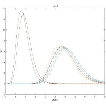 شبیه سازی مقاله تحلیل تداخل و احتمال قطع برای دریافت MIMO عظیم با پیش کدینگ MF با متلب