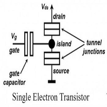 شبیه سازی ترانزیستورهای تک الکترونی با متلب