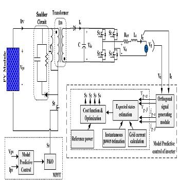 شبیه سازی مقاله کنترل پیش بین در سیستم فتوولتائیک برای ردیابی ماکزیمم نقطه توان با متلب