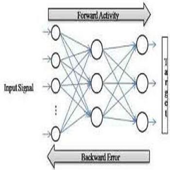 پیاده سازی الگوریتم BP به کمک شبکه عصبی با متلب