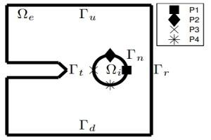 ترجمه مدل المان محدود پویا از تحریک خارج سلولی آکسون