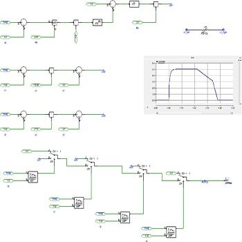 بررسی تاثیر محدود کننده جریان خطای ابررسانا از نوع مقاومتی بر جریان اتصال کوتاه با pscad