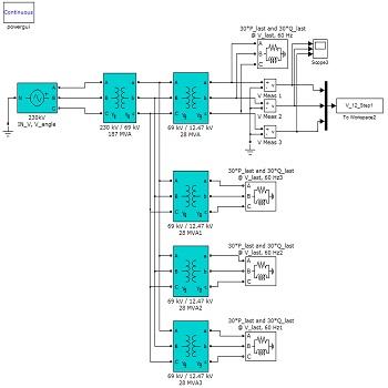 شبیه سازی مقاله تاثیرات موتور القایی تکفاز و سه فاز در پایداری سیستم قدرت با متلب